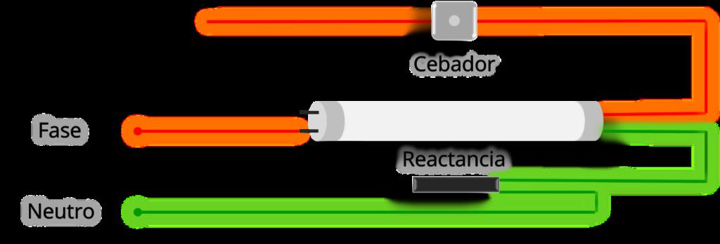 Cambiar a iluminación LED tubos fluorescentes ejemplo circuito 1 quitar cebador y reactancia